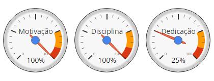Motivacao-Disciplina-Dedicacao